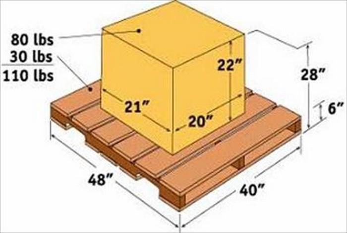 Pallet Dimensions
