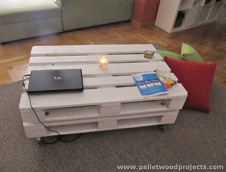Pallet Coffee Table Idea